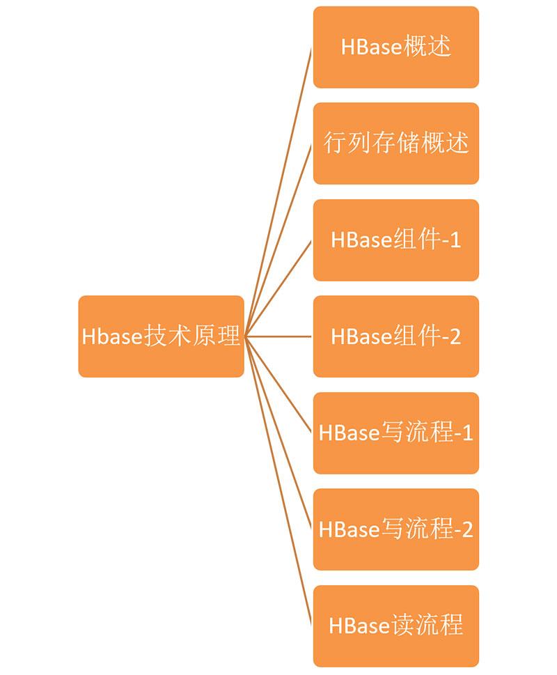 大纲总图(1)_05.jpg
