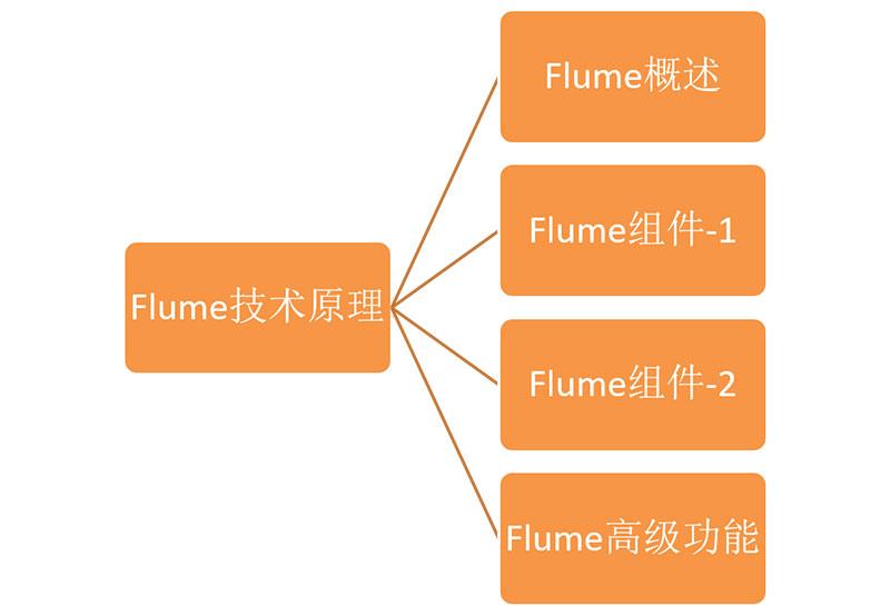 大纲总图(1)_07.jpg